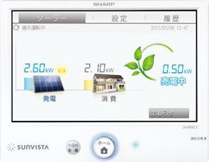 消費電力、発電状況をチェック